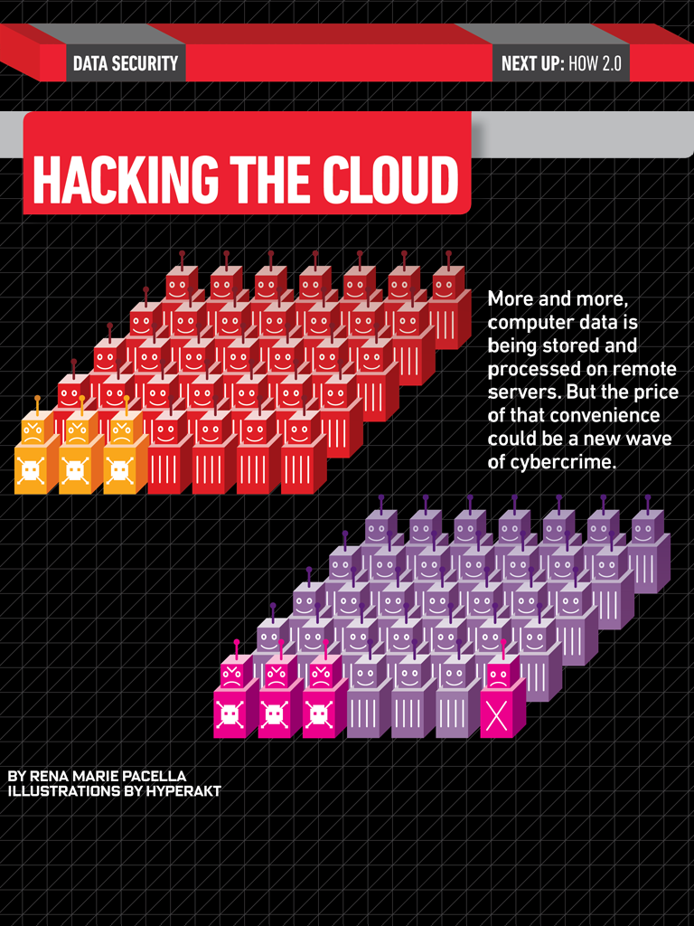 Hacking the Cloud